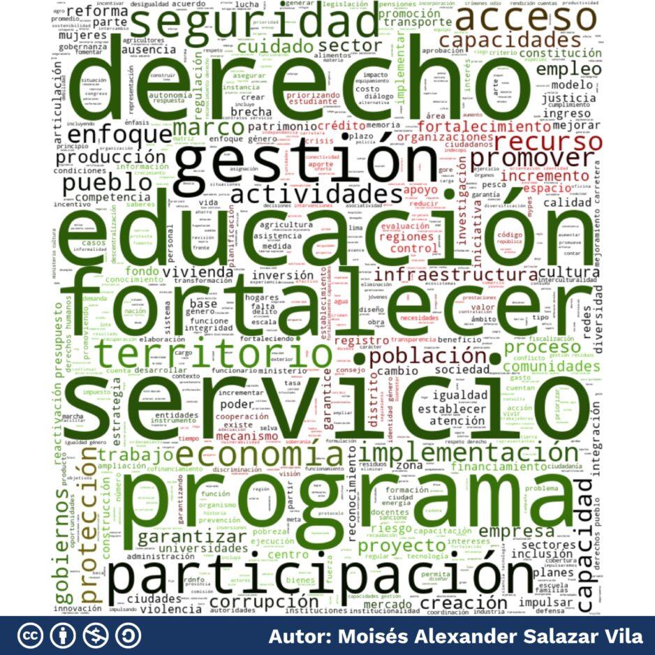 ANALISIS DE PLANES DE GOBIERNO #ELECCIONES2021